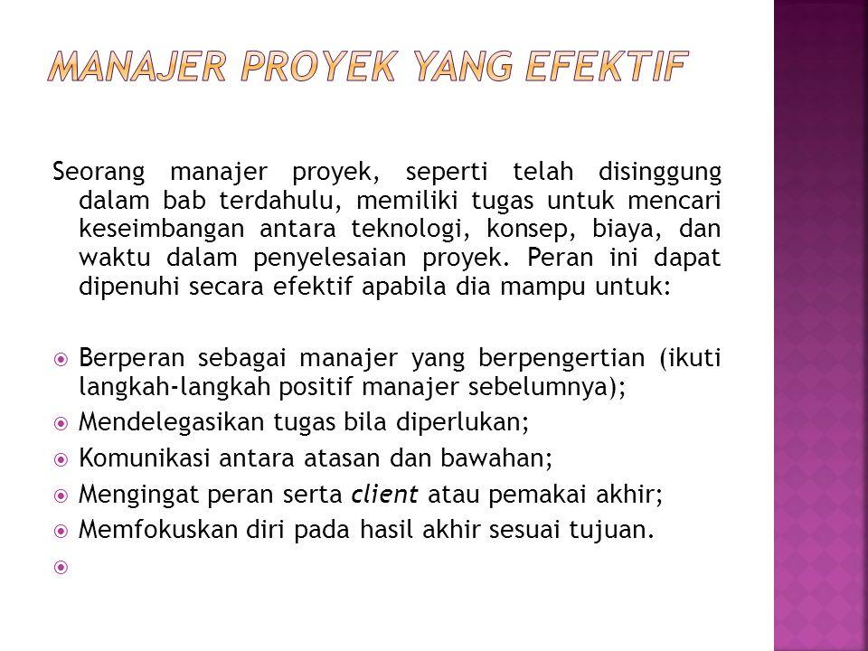 Manajer proyek yang efektif