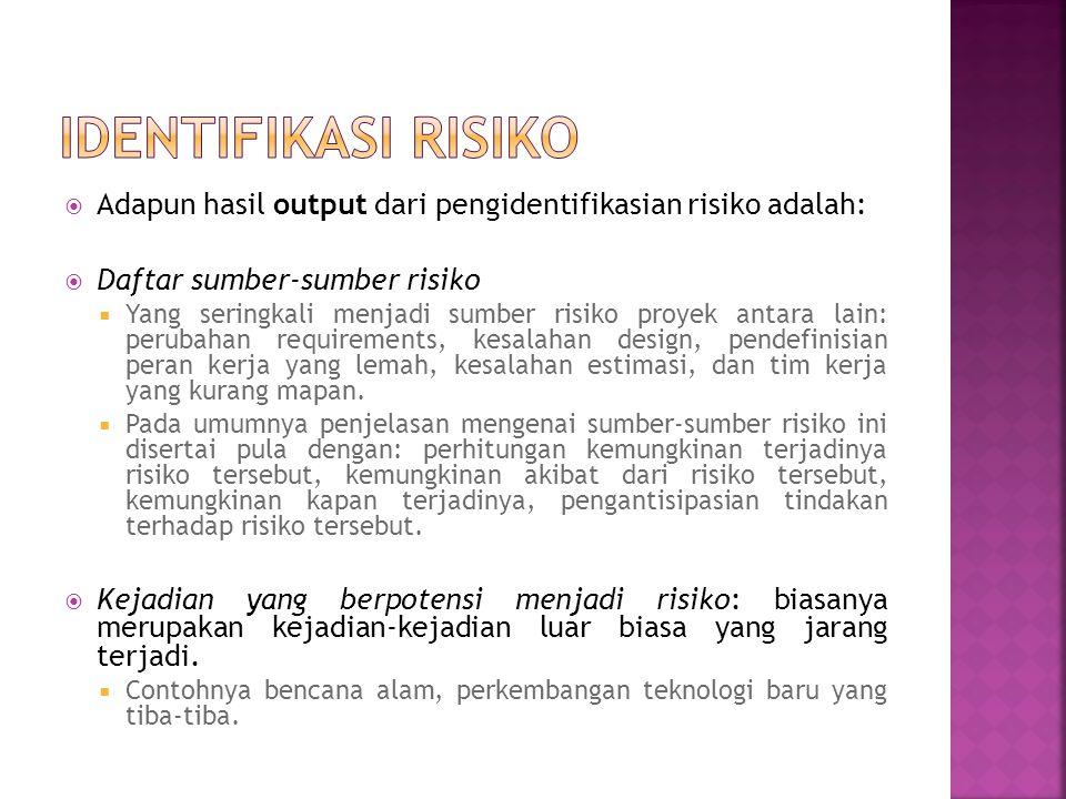 Identifikasi risiko Adapun hasil output dari pengidentifikasian risiko adalah: Daftar sumber-sumber risiko.