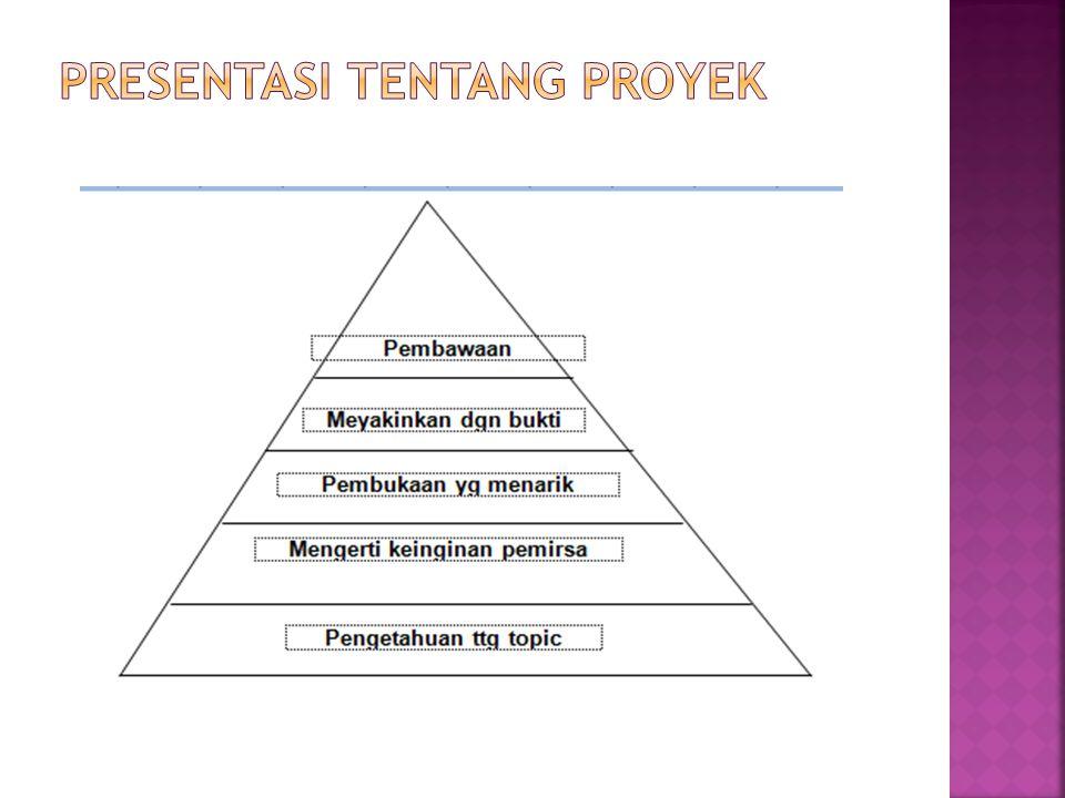 Presentasi tentang proyek