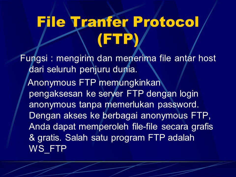 File Tranfer Protocol (FTP)