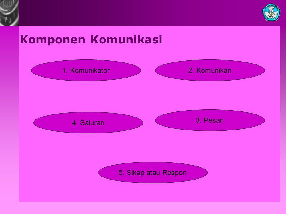 Komponen Komunikasi 1. Komunikator 2. Komunikan 3. Pesan 4. Saluran