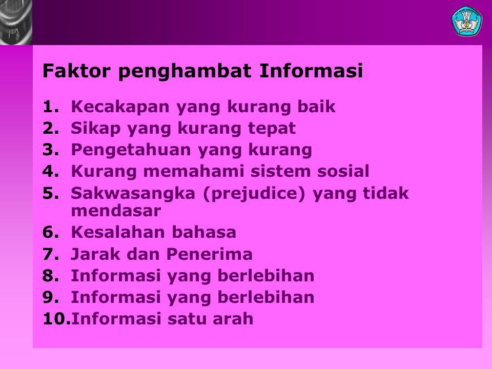 Faktor penghambat Informasi