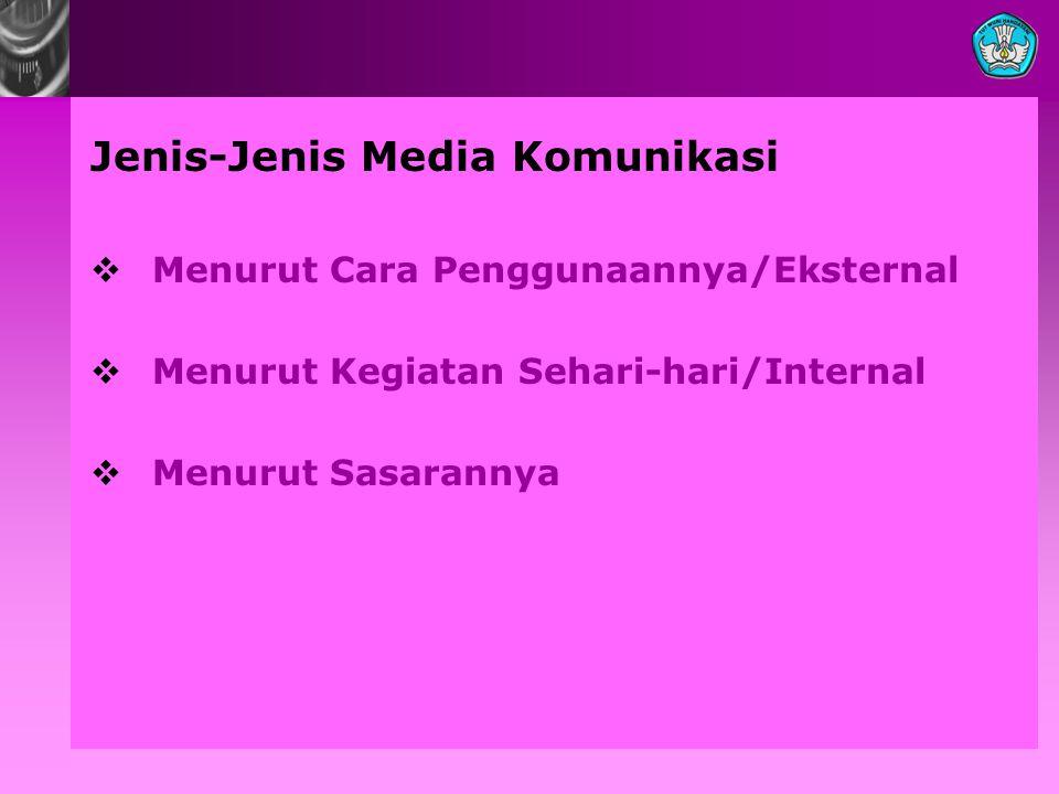 Jenis-Jenis Media Komunikasi