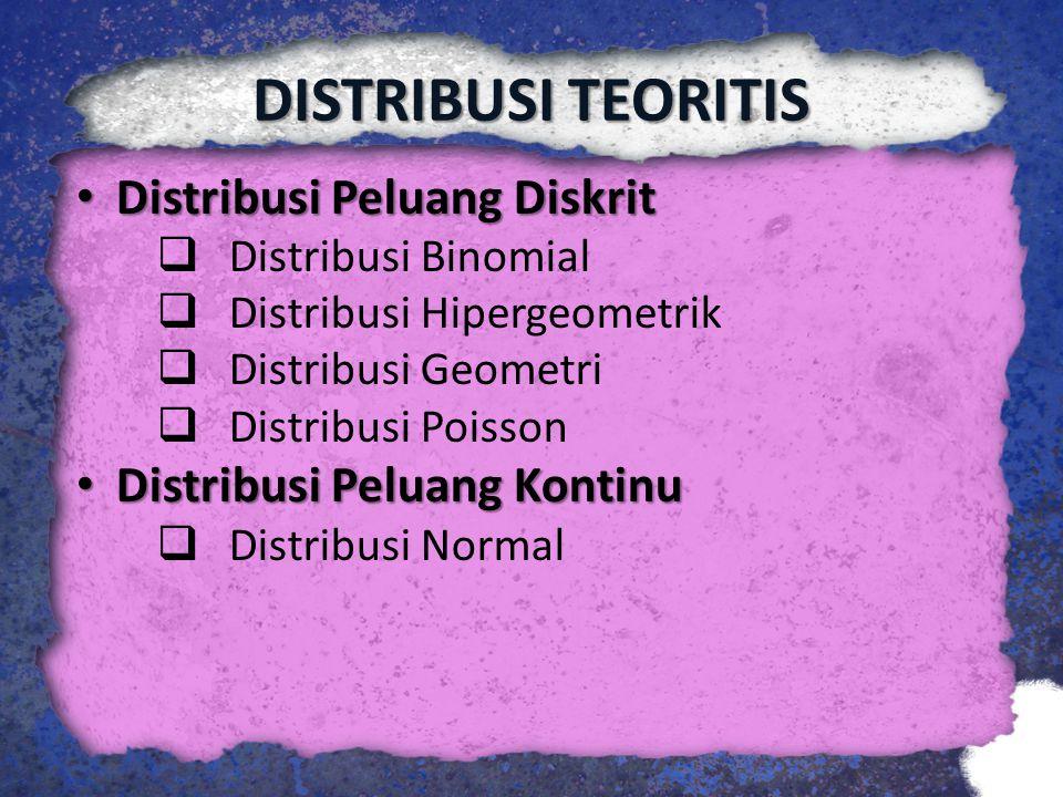 DISTRIBUSI TEORITIS Distribusi Peluang Diskrit