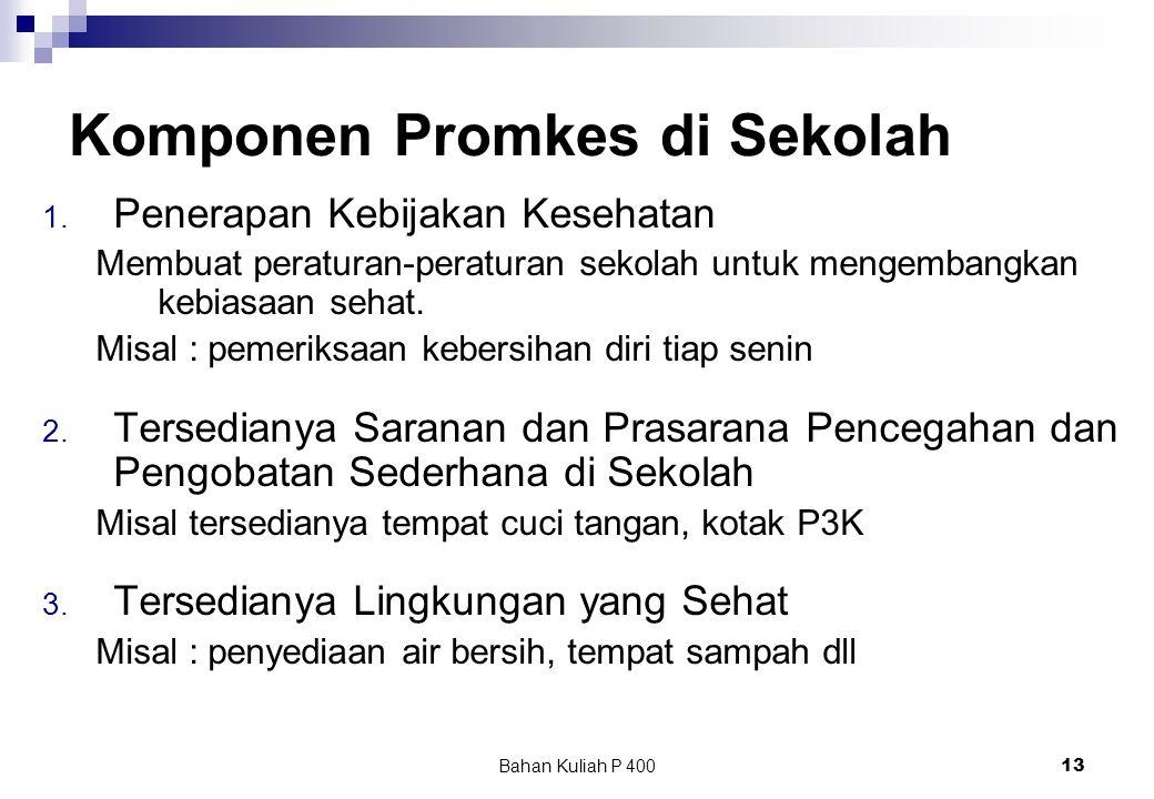 Komponen Promkes di Sekolah