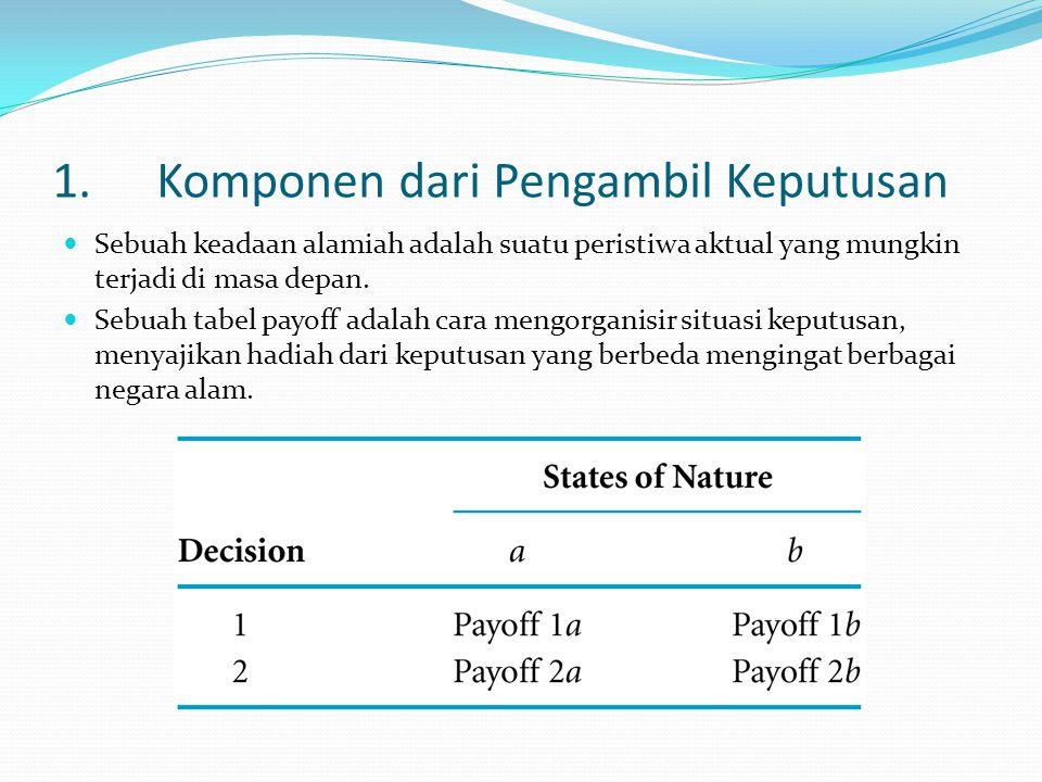 1. Komponen dari Pengambil Keputusan