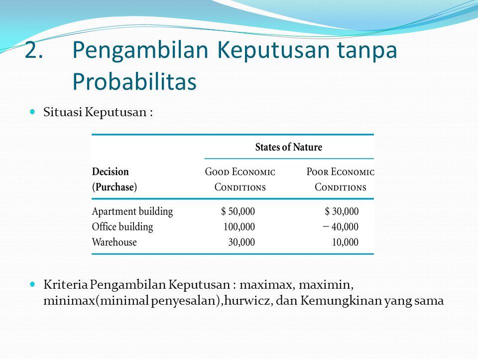 2. Pengambilan Keputusan tanpa Probabilitas