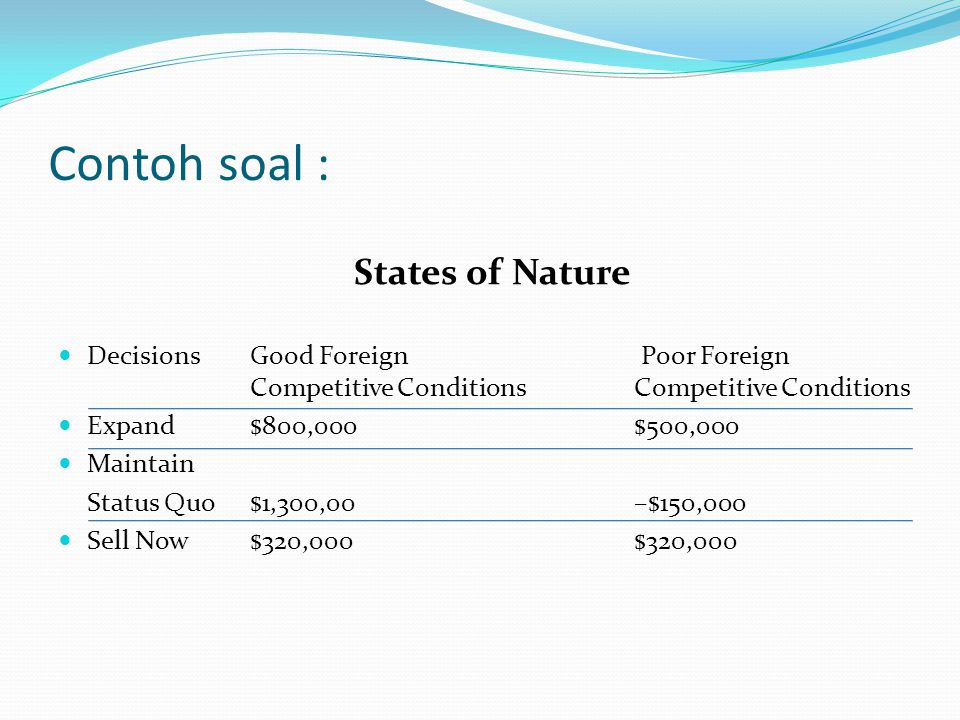 Contoh soal : States of Nature