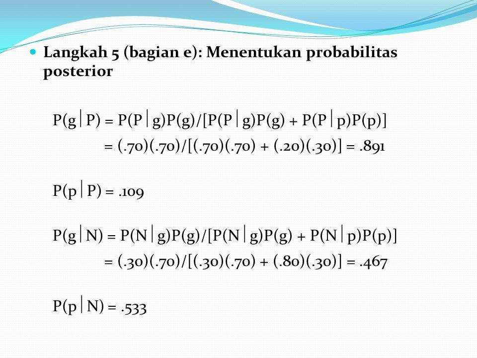 Langkah 5 (bagian e): Menentukan probabilitas posterior
