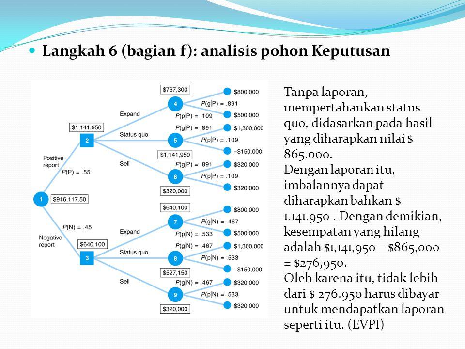 Langkah 6 (bagian f): analisis pohon Keputusan