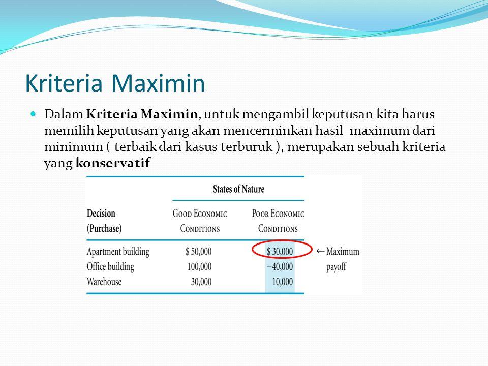 Kriteria Maximin