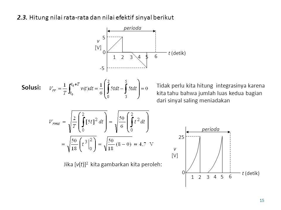 2.3. Hitung nilai rata-rata dan nilai efektif sinyal berikut