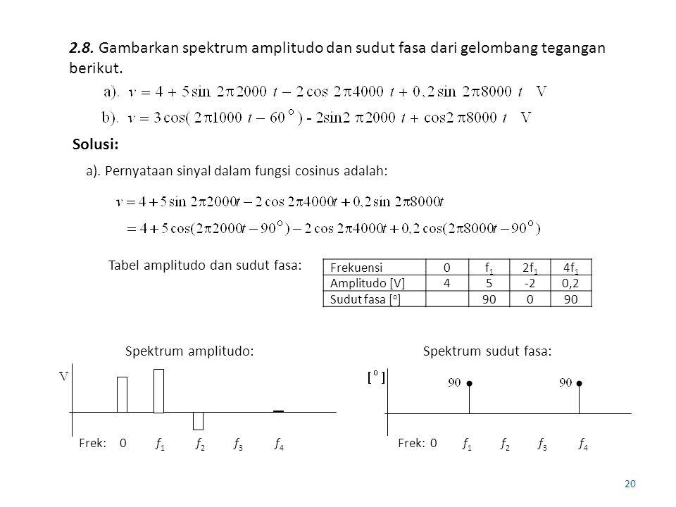 2.8. Gambarkan spektrum amplitudo dan sudut fasa dari gelombang tegangan berikut.