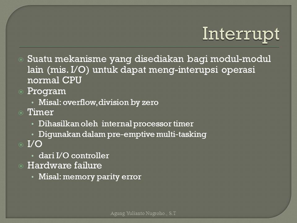 Interrupt Suatu mekanisme yang disediakan bagi modul-modul lain (mis. I/O) untuk dapat meng-interupsi operasi normal CPU.