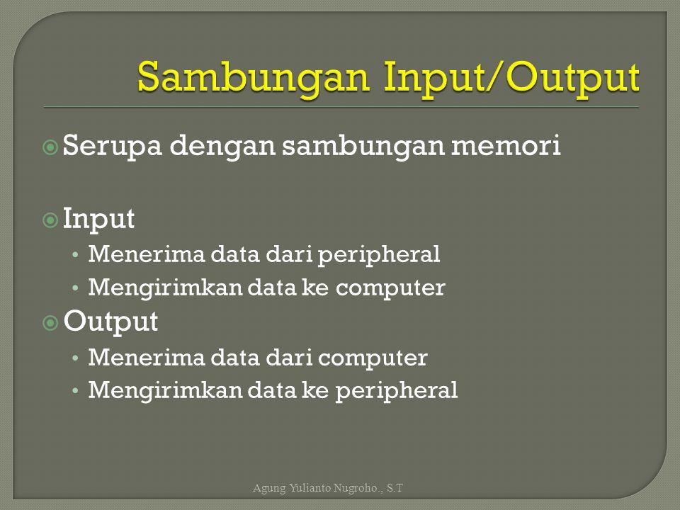 Sambungan Input/Output