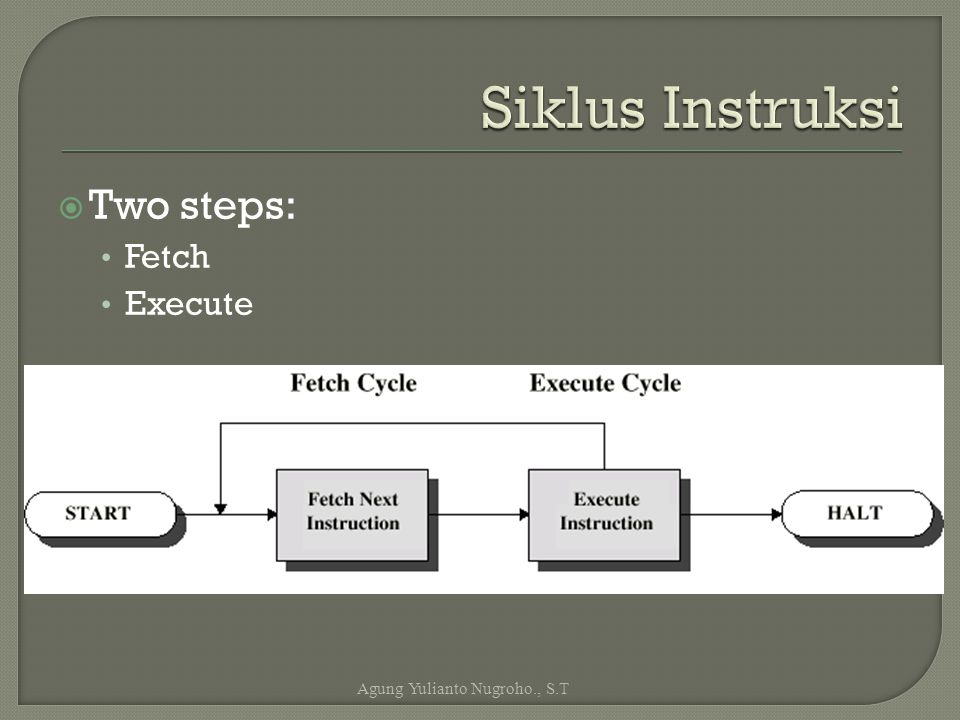Siklus Instruksi Two steps: Fetch Execute Agung Yulianto Nugroho., S.T