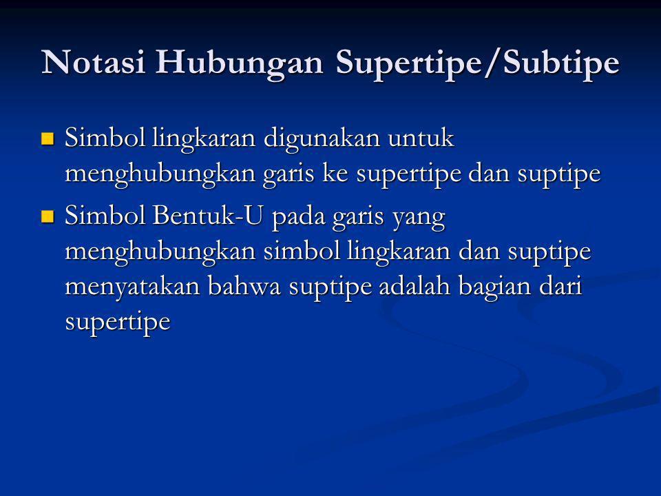Notasi Hubungan Supertipe/Subtipe