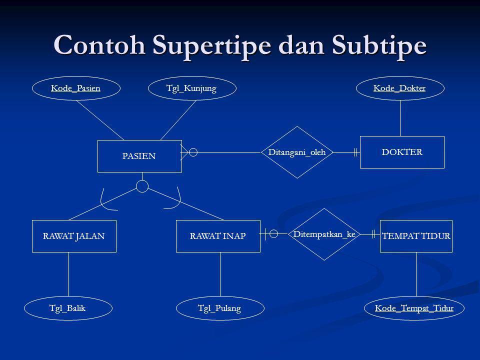 Contoh Supertipe dan Subtipe