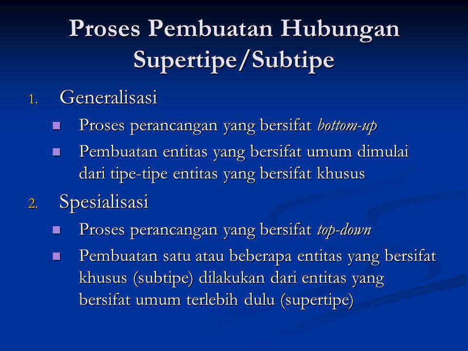 Proses Pembuatan Hubungan Supertipe/Subtipe