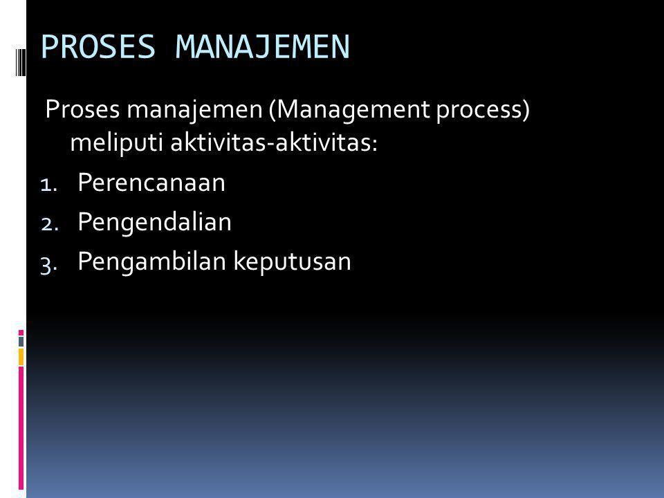 PROSES MANAJEMEN Proses manajemen (Management process) meliputi aktivitas-aktivitas: Perencanaan.