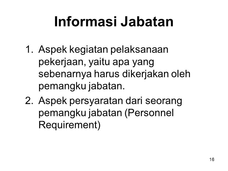 Informasi Jabatan Aspek kegiatan pelaksanaan pekerjaan, yaitu apa yang sebenarnya harus dikerjakan oleh pemangku jabatan.