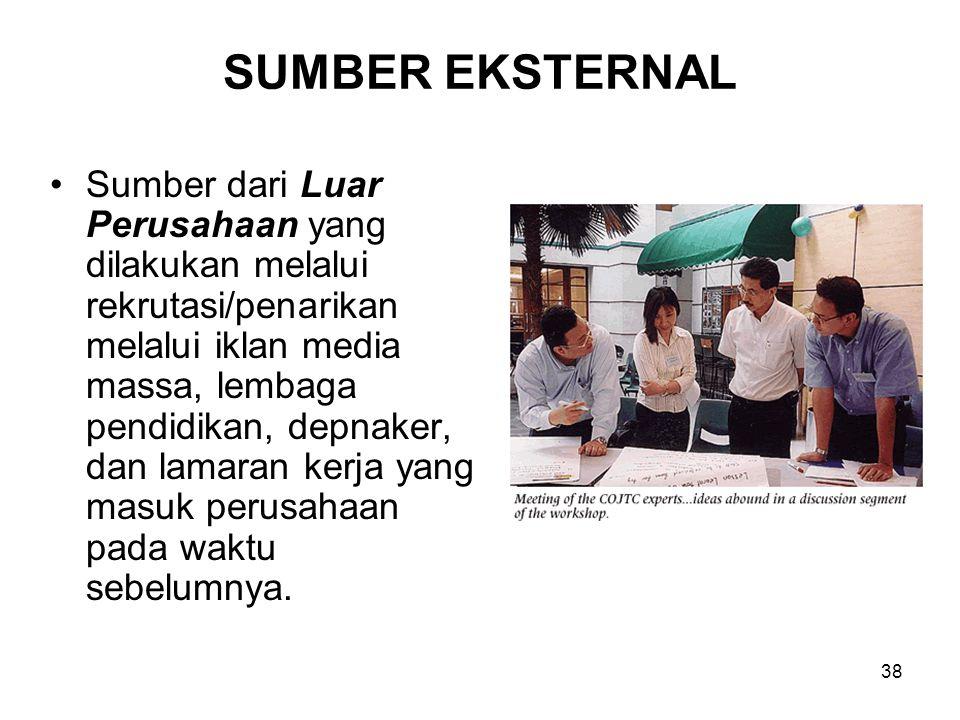 SUMBER EKSTERNAL
