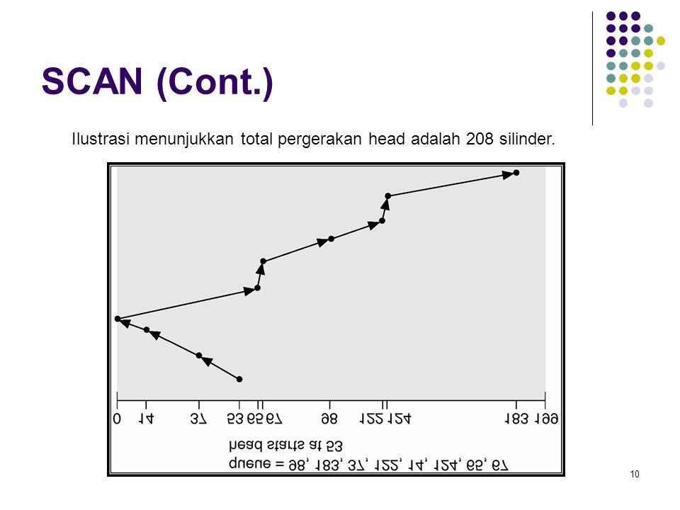 SCAN (Cont.) Ilustrasi menunjukkan total pergerakan head adalah 208 silinder.