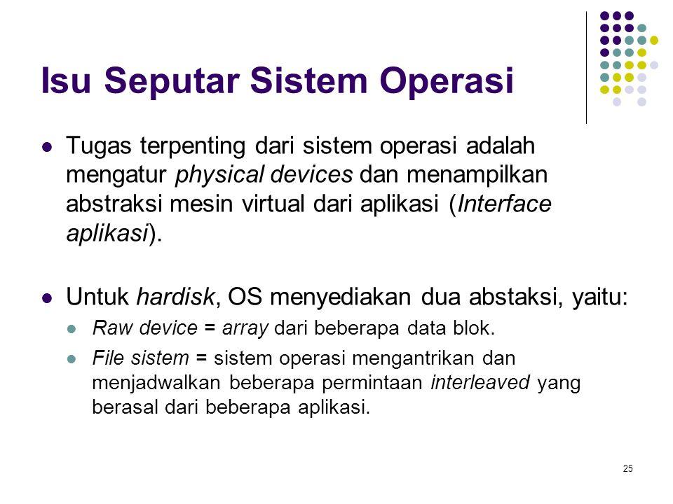 Isu Seputar Sistem Operasi