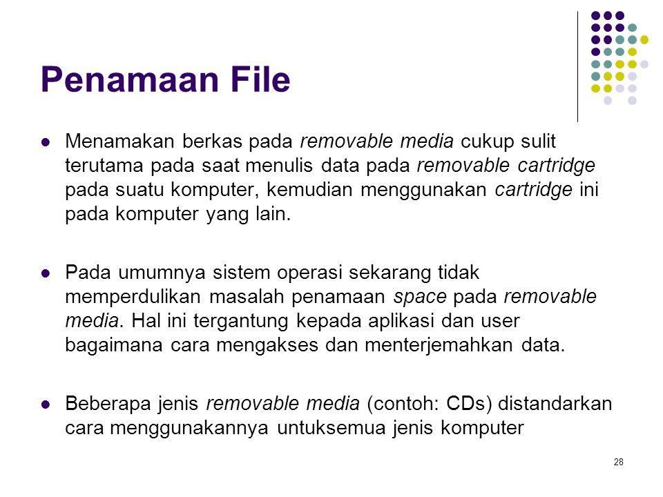 Penamaan File