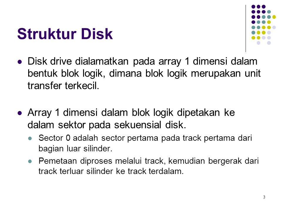 Struktur Disk Disk drive dialamatkan pada array 1 dimensi dalam bentuk blok logik, dimana blok logik merupakan unit transfer terkecil.