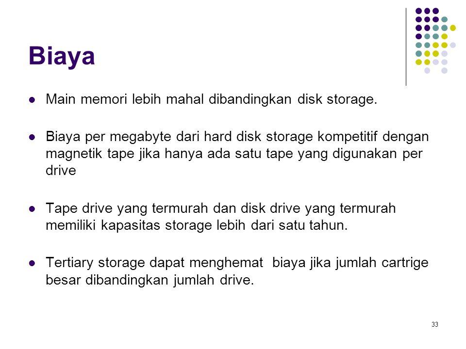 Biaya Main memori lebih mahal dibandingkan disk storage.