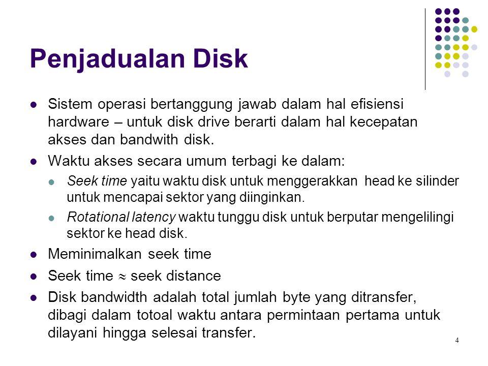 Penjadualan Disk