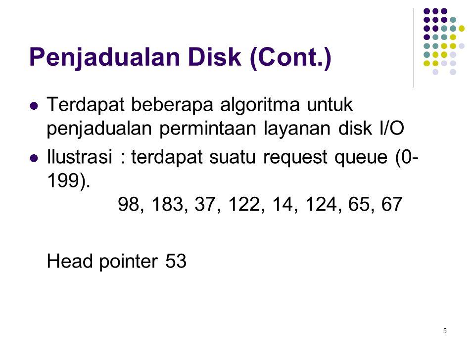 Penjadualan Disk (Cont.)