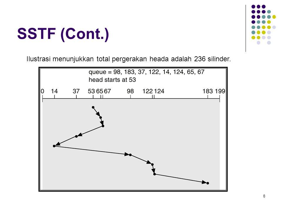 SSTF (Cont.) Ilustrasi menunjukkan total pergerakan heada adalah 236 silinder.