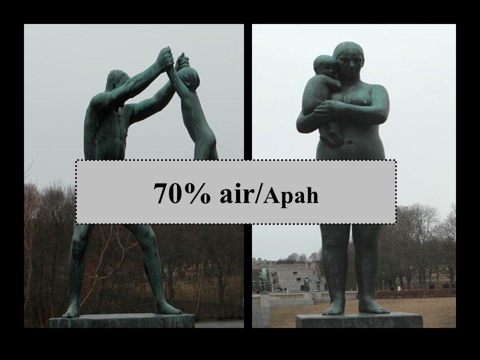 70% air/Apah