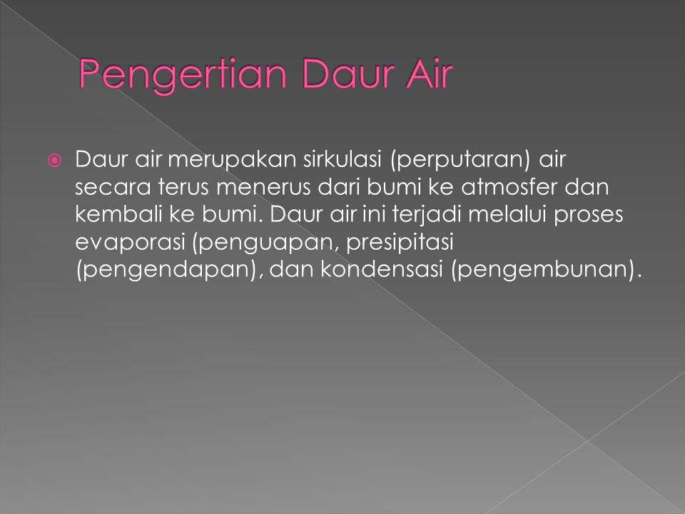 Pengertian Daur Air