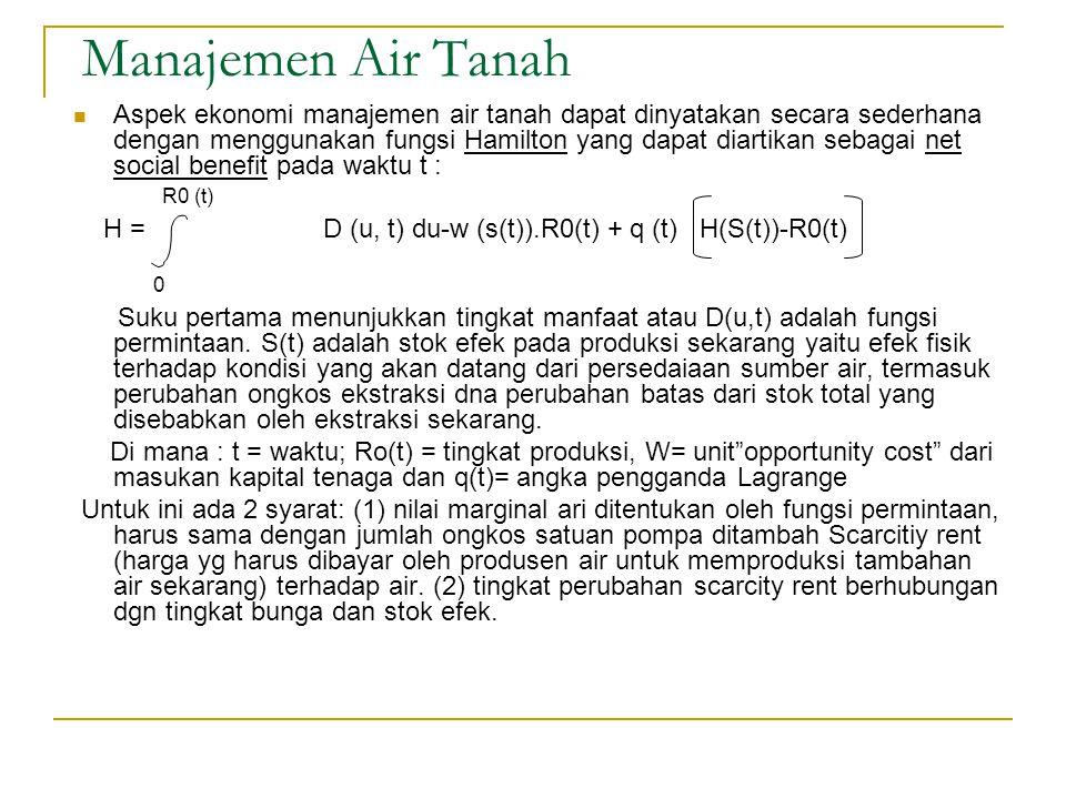 Manajemen Air Tanah