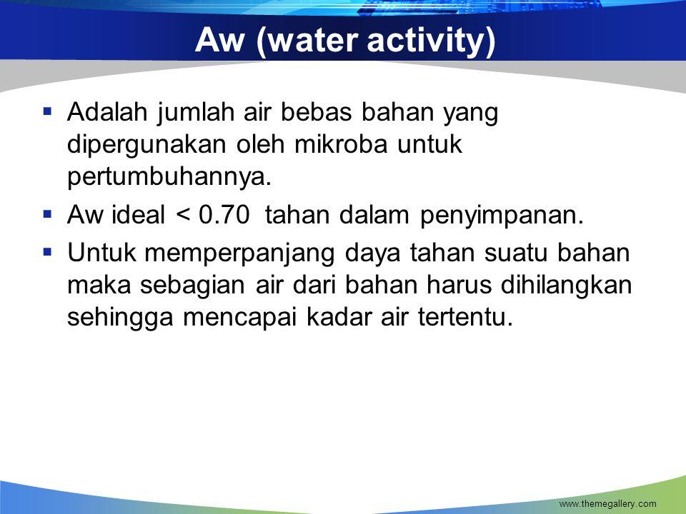 Aw (water activity) Adalah jumlah air bebas bahan yang dipergunakan oleh mikroba untuk pertumbuhannya.