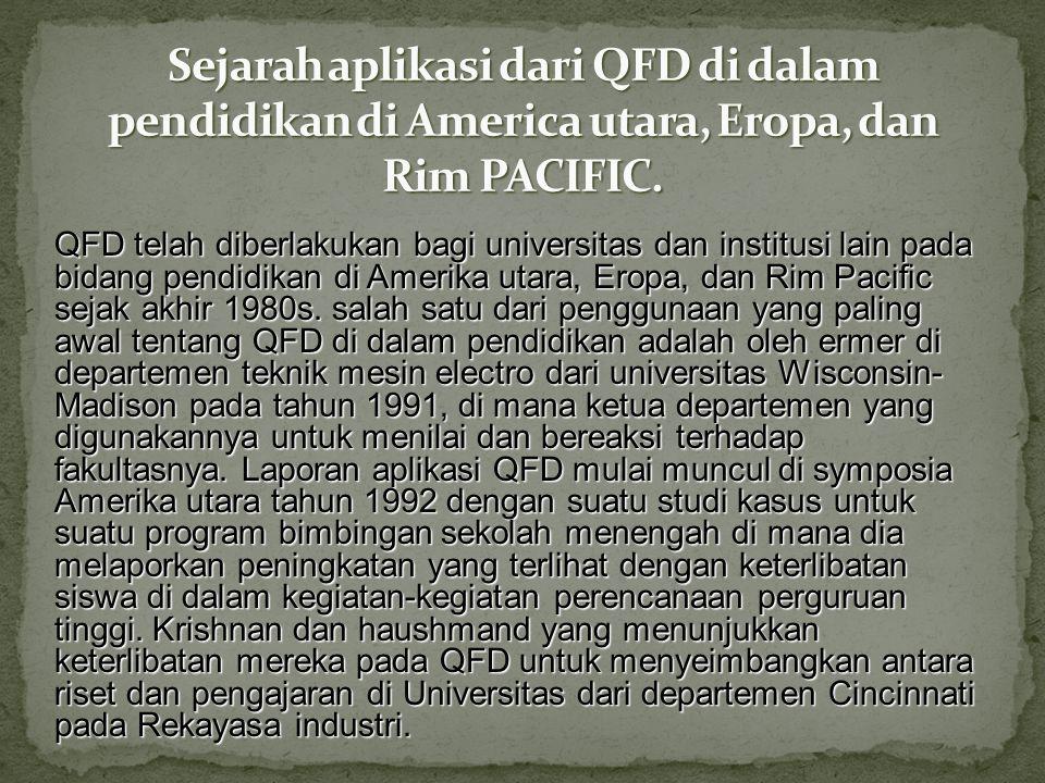 Sejarah aplikasi dari QFD di dalam pendidikan di America utara, Eropa, dan Rim PACIFIC.