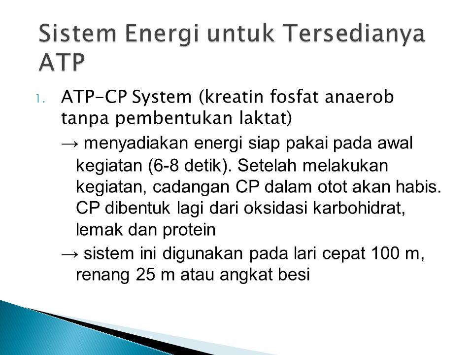 Sistem Energi untuk Tersedianya ATP