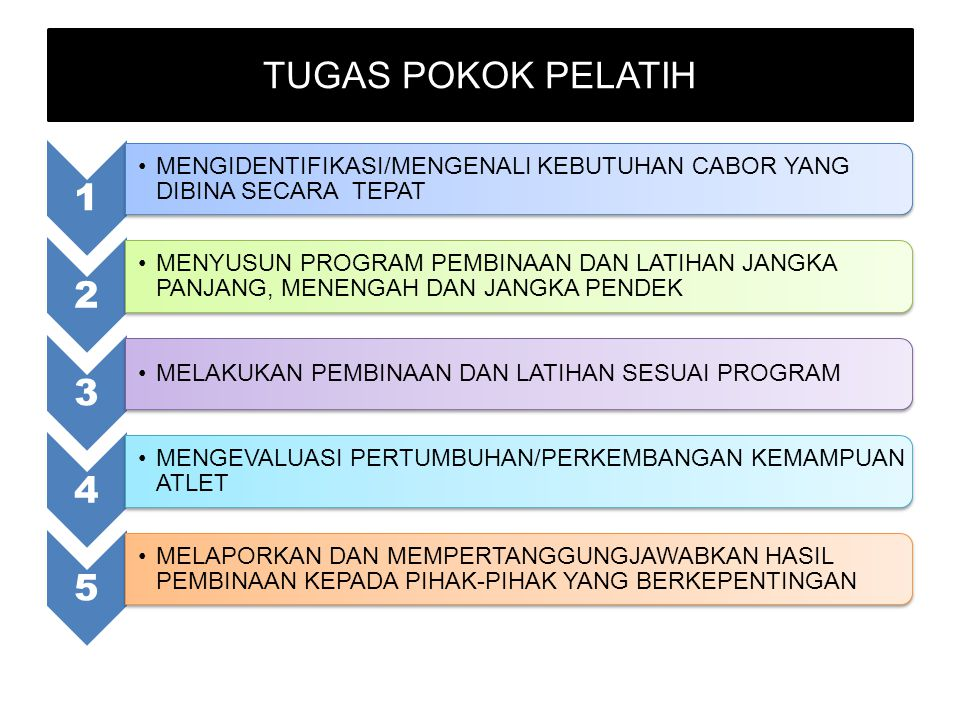 TUGAS POKOK PELATIH 1. MENGIDENTIFIKASI/MENGENALI KEBUTUHAN CABOR YANG DIBINA SECARA TEPAT. 2.