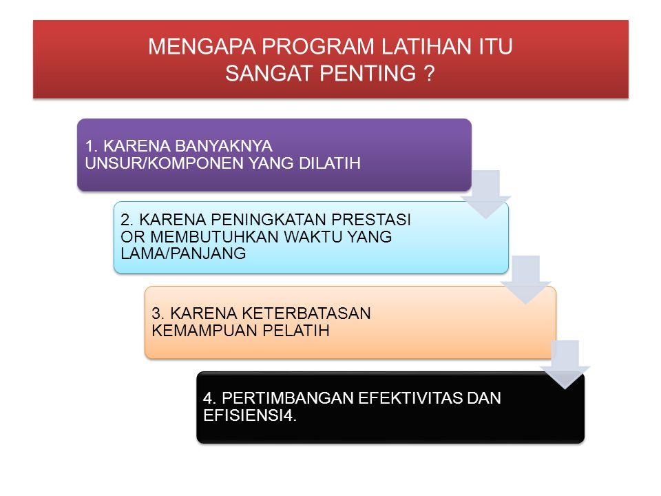 MENGAPA PROGRAM LATIHAN ITU SANGAT PENTING