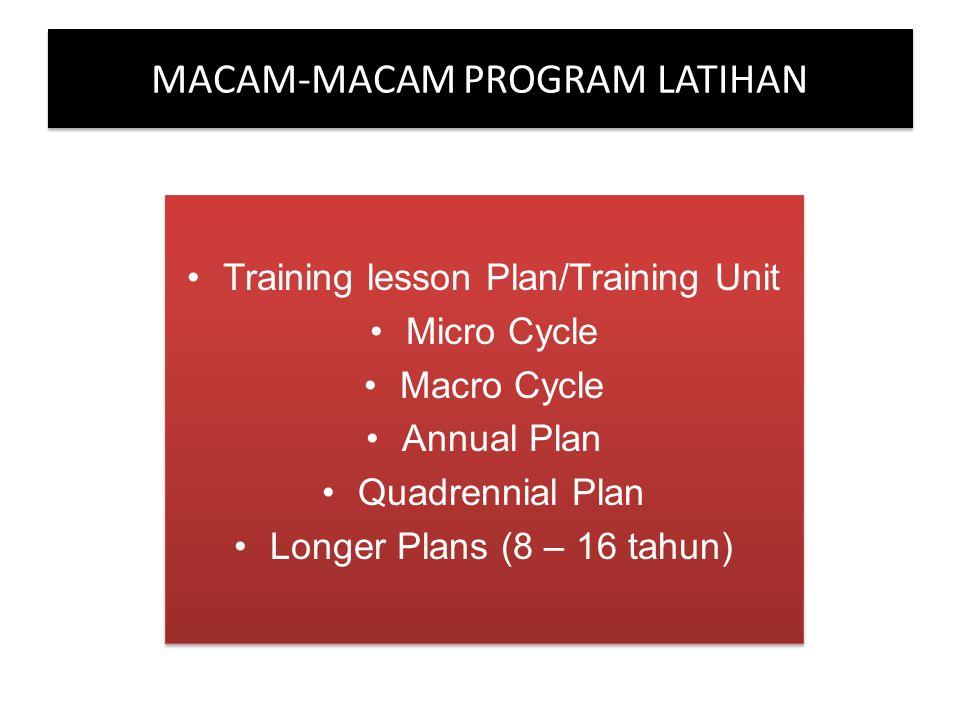 MACAM-MACAM PROGRAM LATIHAN