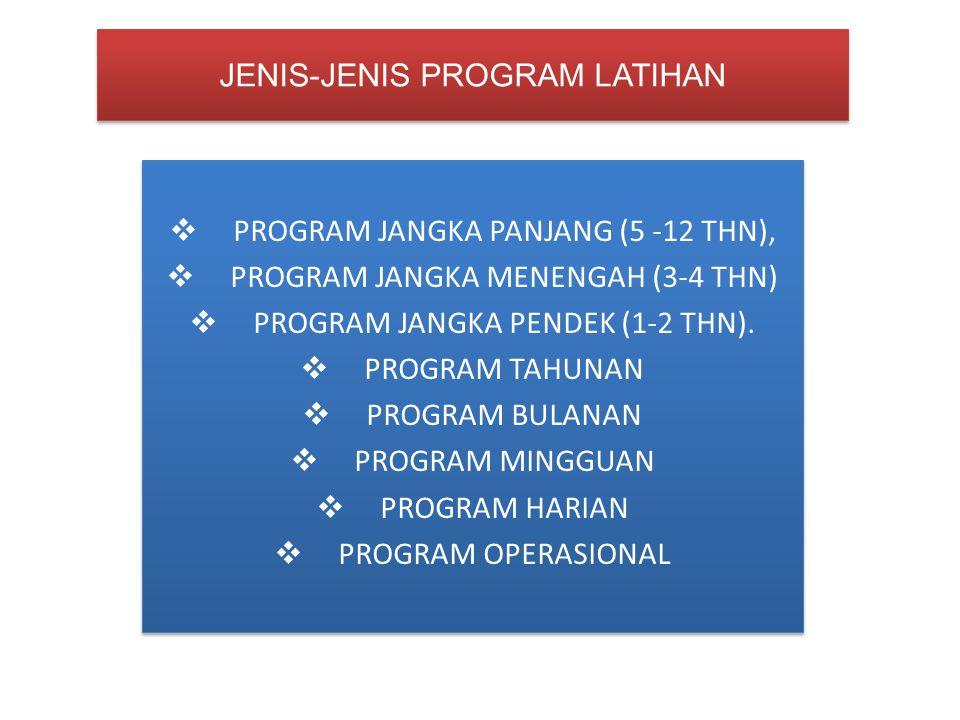 JENIS-JENIS PROGRAM LATIHAN