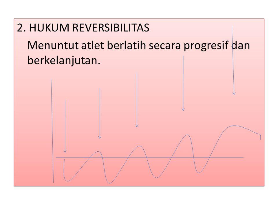 2. HUKUM REVERSIBILITAS Menuntut atlet berlatih secara progresif dan berkelanjutan.