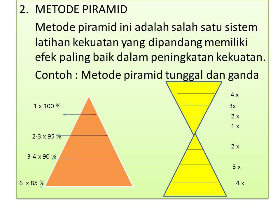 Contoh : Metode piramid tunggal dan ganda 4 x