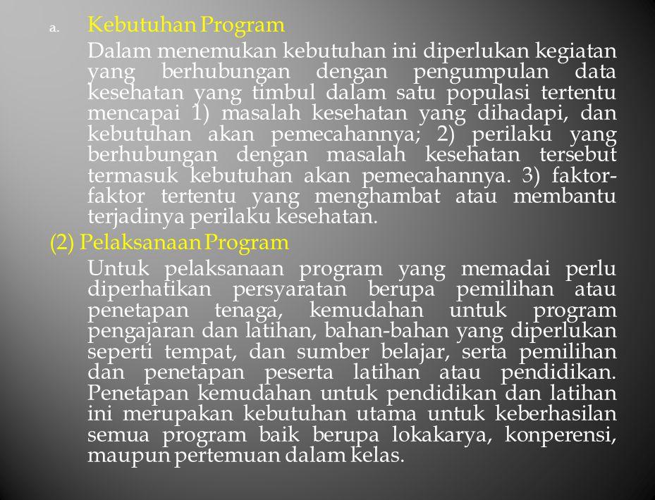 Kebutuhan Program