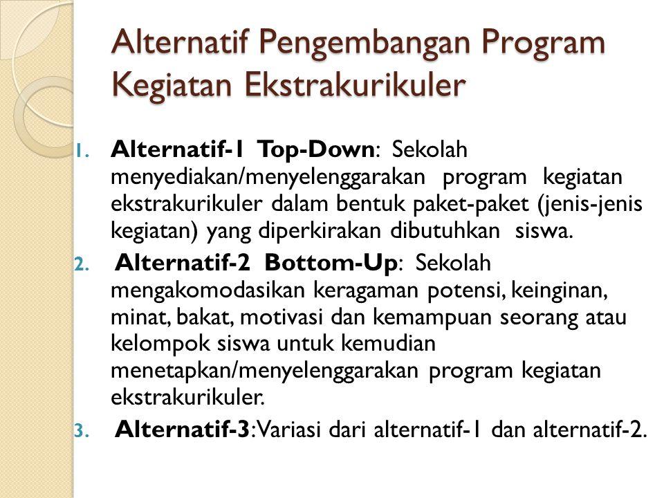 Alternatif Pengembangan Program Kegiatan Ekstrakurikuler