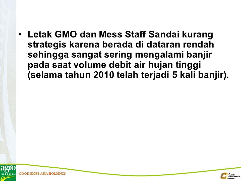 Letak GMO dan Mess Staff Sandai kurang strategis karena berada di dataran rendah sehingga sangat sering mengalami banjir pada saat volume debit air hujan tinggi (selama tahun 2010 telah terjadi 5 kali banjir).