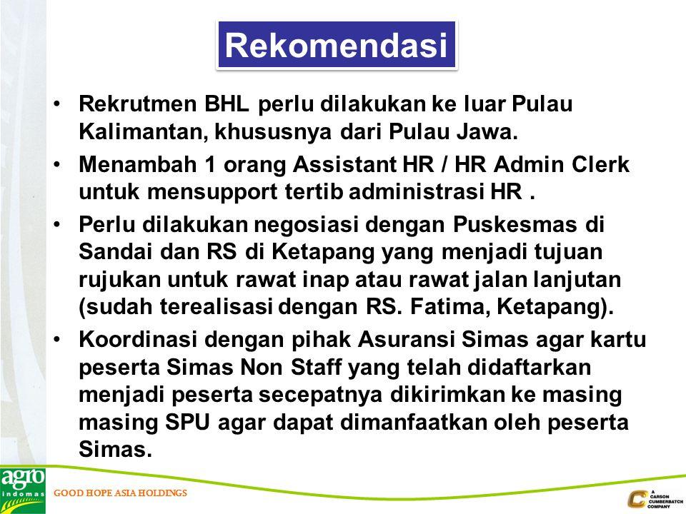 Rekomendasi Rekrutmen BHL perlu dilakukan ke luar Pulau Kalimantan, khususnya dari Pulau Jawa.